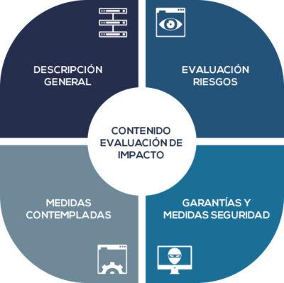 Imagen: ayudaleyprotecciondatos.es